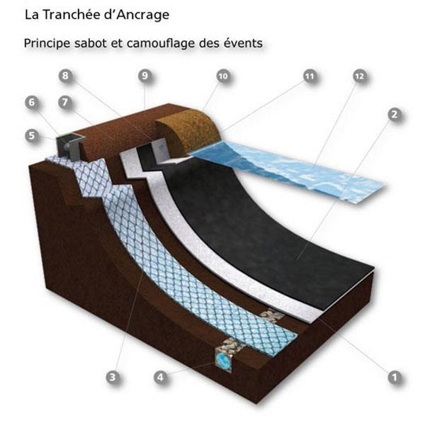 Membrane epdm bassin larg 7 62 m long coupe de 1 30 for Membrane etanche bassin